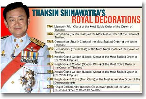 Royal Thai Police | Thai Political Facts Info
